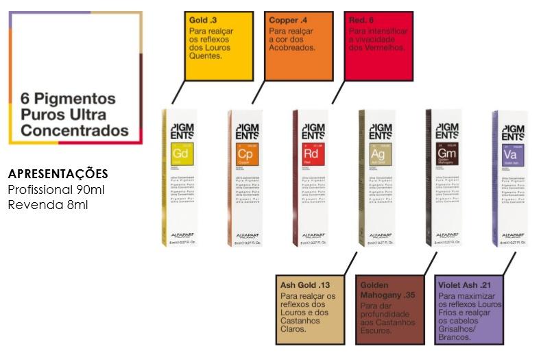 evento-alfaparf-lancamento-pigments-coloracao-produtos